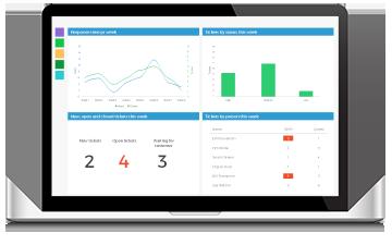 Customer service metrics on a pc dashboard