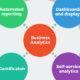 Categories of business analytics
