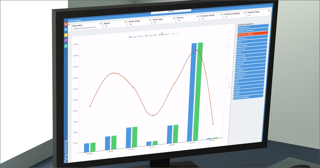 Monitor with analytic dashboard