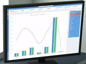 CRM data visualization